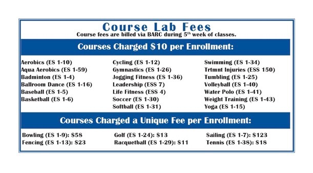 Course Lab Fees